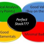 All You Need To Know About Stock Market Investing
