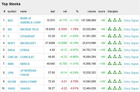 ino stock news