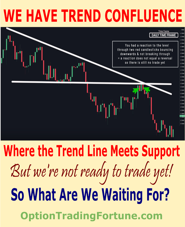 trend line trading