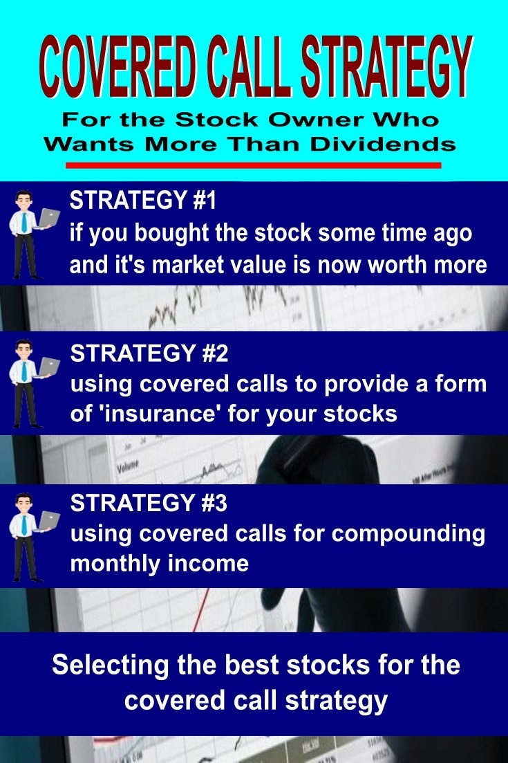 covered call strategy