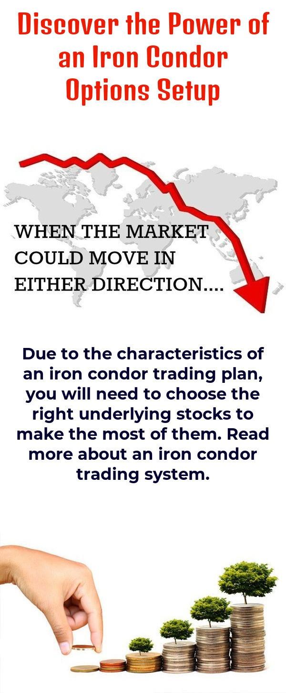 iron condor setup