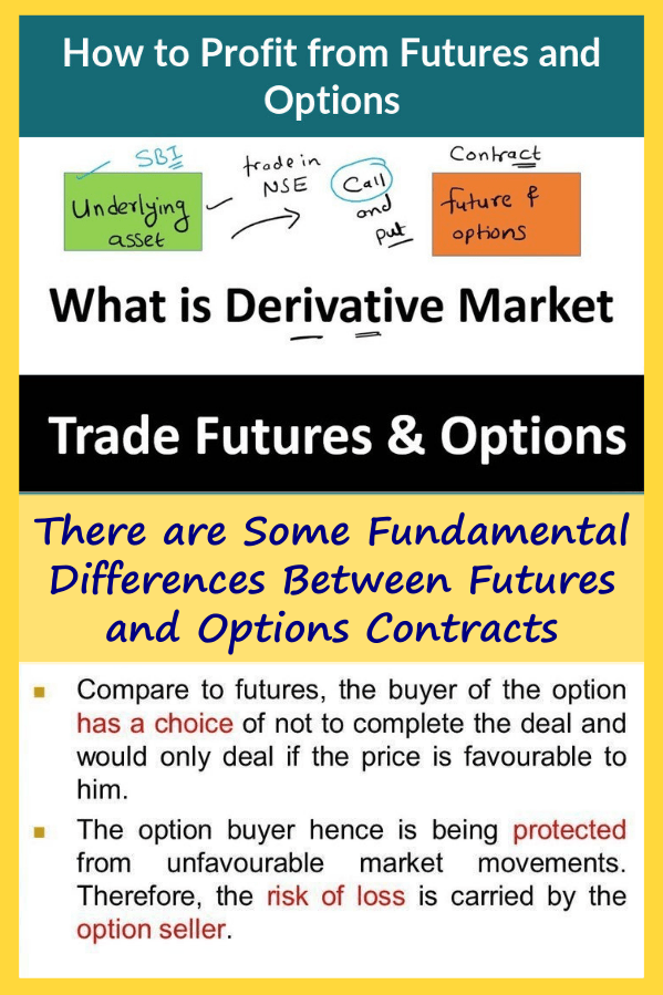 futures vs options