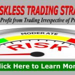 Risk Free Options Trading