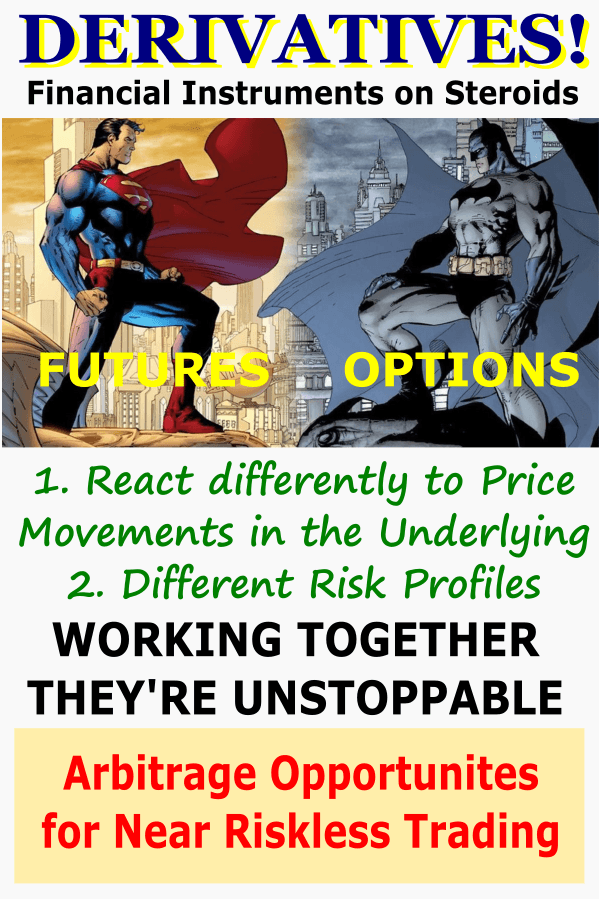 futures vs options