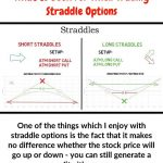 Option Straddles – Delta Neutral Trading at its Best