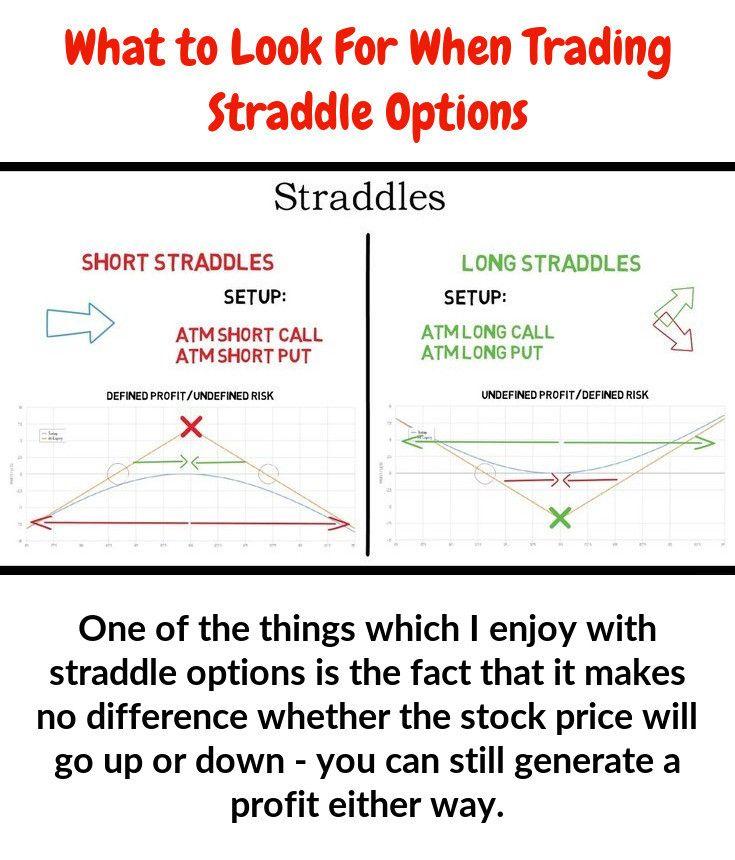 option straddles