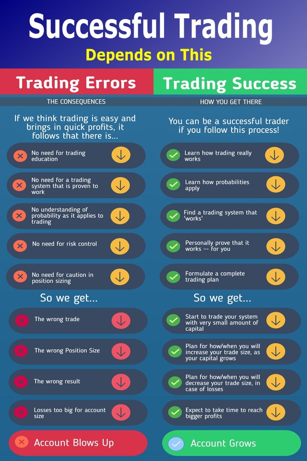 successful trading rules