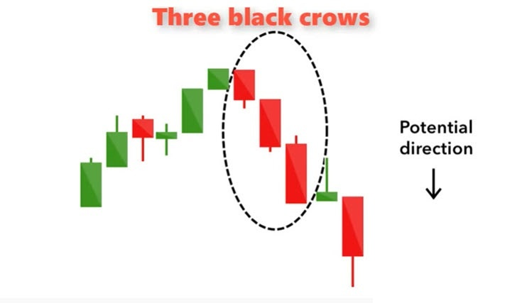 spinning top candlestick pattern